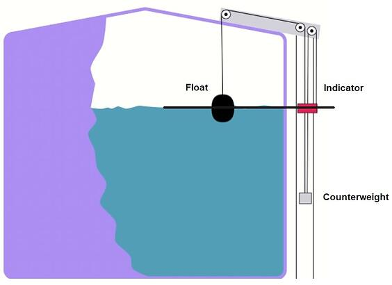 Liquidator functionality  illustration-1