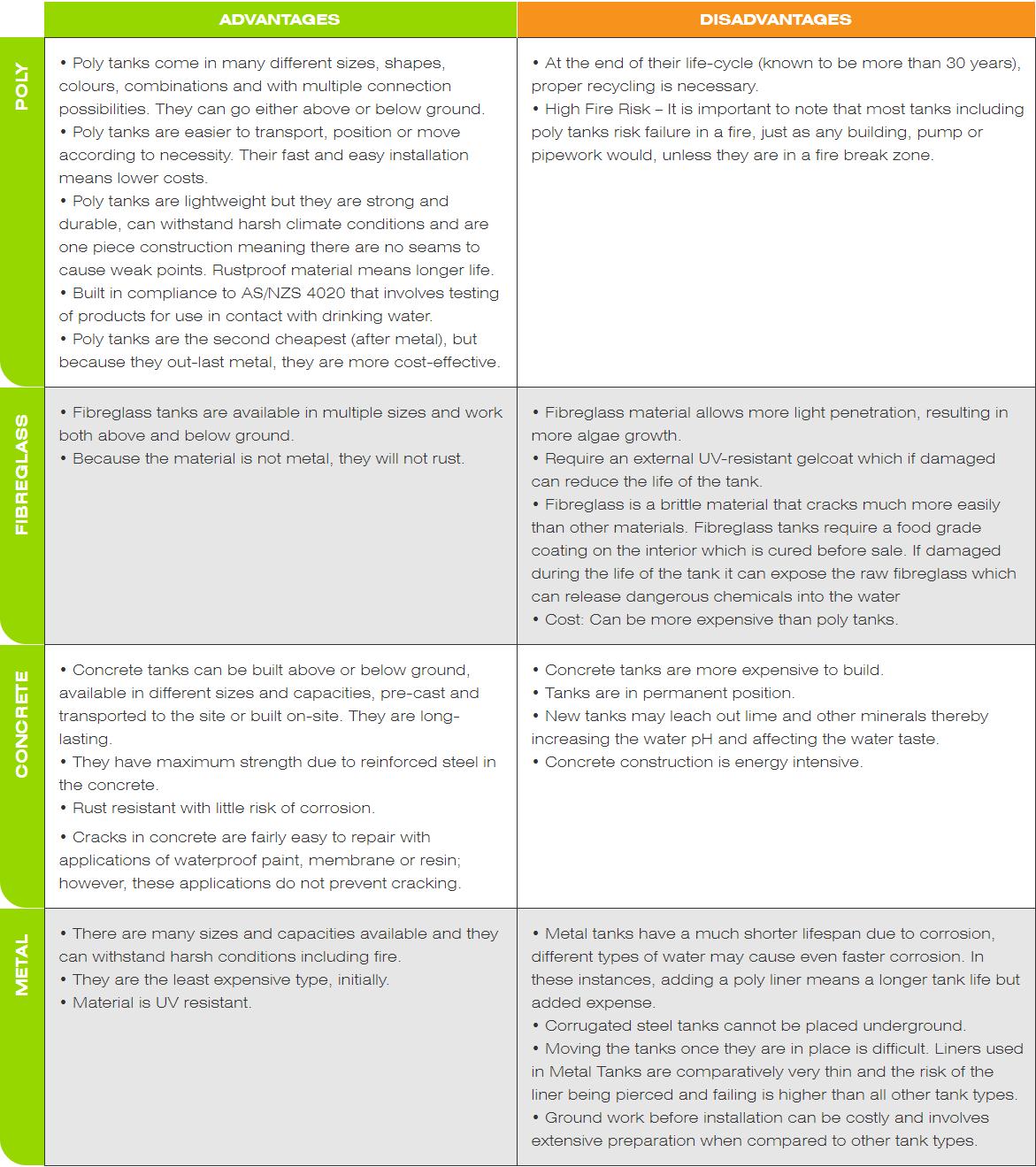 Water Tank Comparison FAQ-1